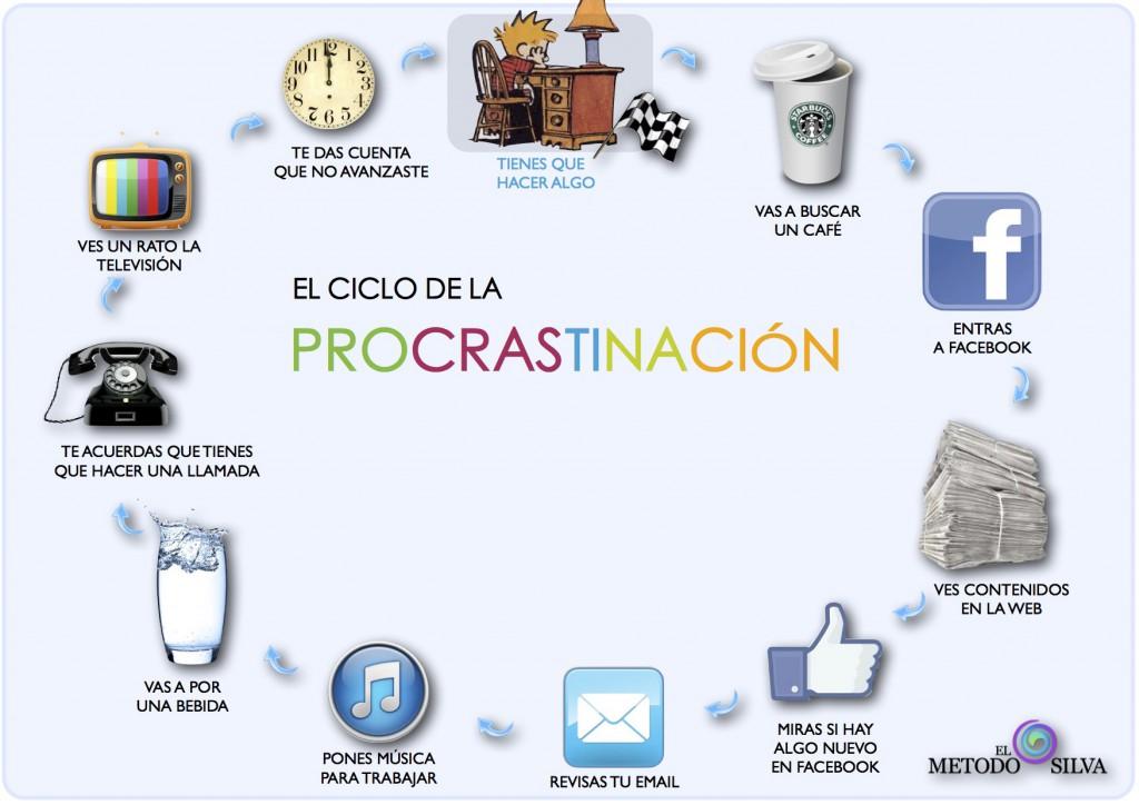 cicloprocrastinacion1